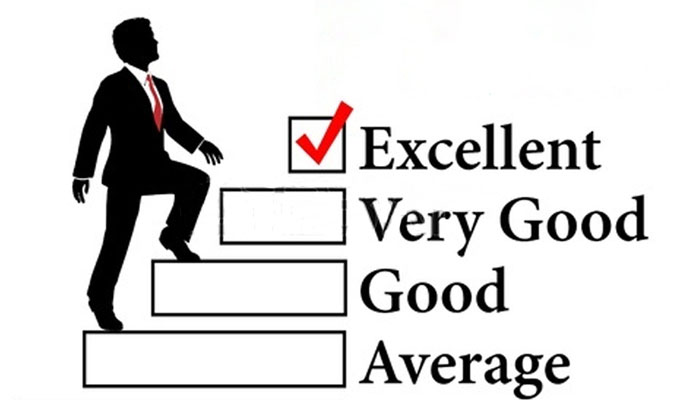 CEO's checklist for HR Effectiveness