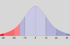 bell_curve