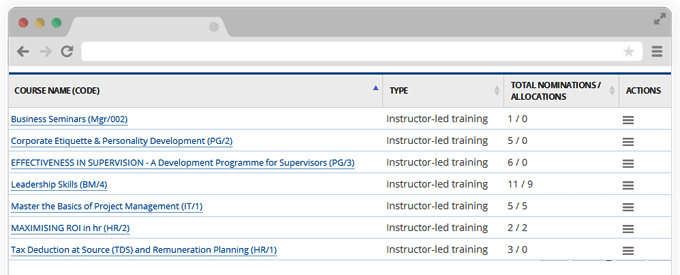 Manage training records programs allocation employees