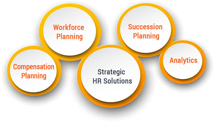 strategichr