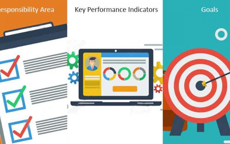 How to Write Goals KRAs for Sales, Marketing, HR, IT, and Finance