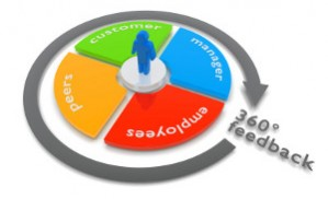 Should 360 Degree feedback be used for development purposes or for performance appraisals?