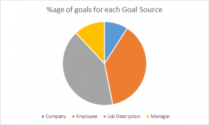 percentage-goals-goal-source