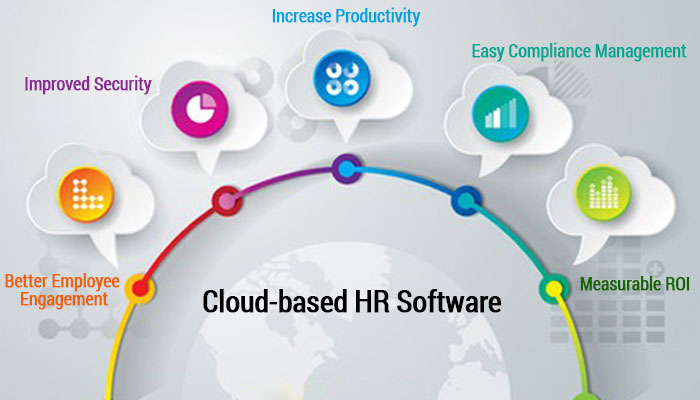 5 Less Known Advantages of Cloud-based HR Software