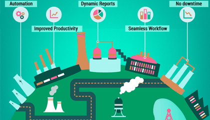 How Online HR software Can Help Manufacturing Industry?