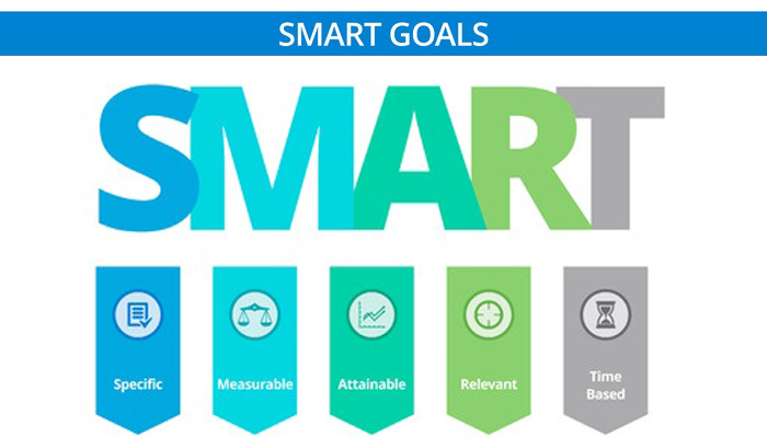 How To Write Smart Goals KRAS For Sales Marketing HR IT Finance