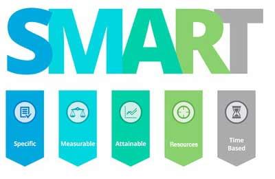 smart-infographics