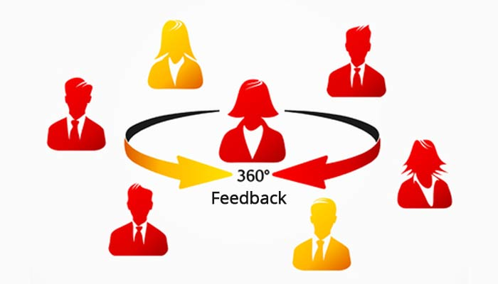 360-Degree Feedback – A Holistic View to Employee Performance