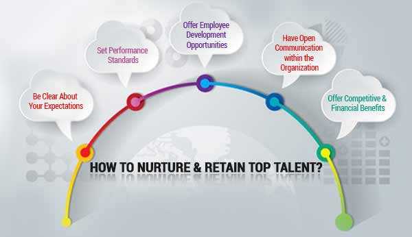 retain-top-talent