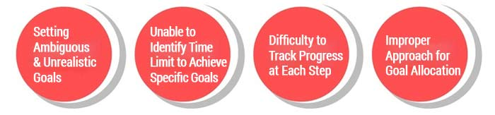 challenges-in-employee-goal-setting