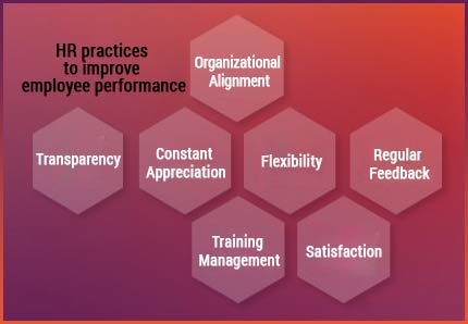 improve-employee-performance