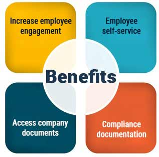 Benefits-of-well-planned-employee-onboarding