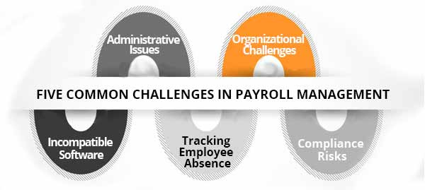 Common-Challenges-in-Payroll-Management