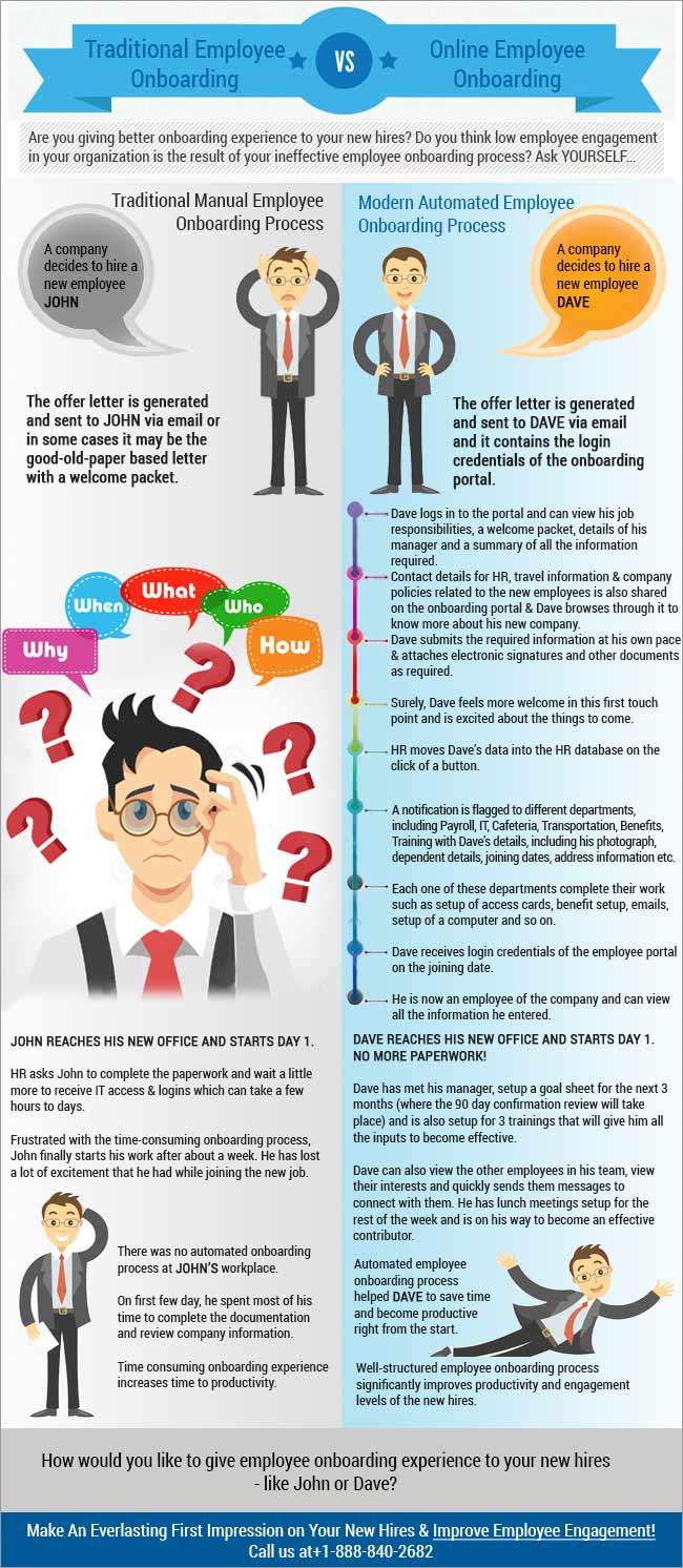 Traditional Employee Onboarding VS Online Employee Onboarding