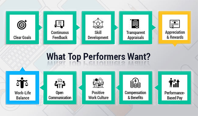 """why a performance management system is Why the need for performance management as a system """"a man's mind stretched by a new idea can never go back to its original dimensions"""" —oliver wendell holmes, us supreme court justice, 18971 performance management (pm) is the process of managing the execution of an organization's strategy it is how plans are translated into results."""
