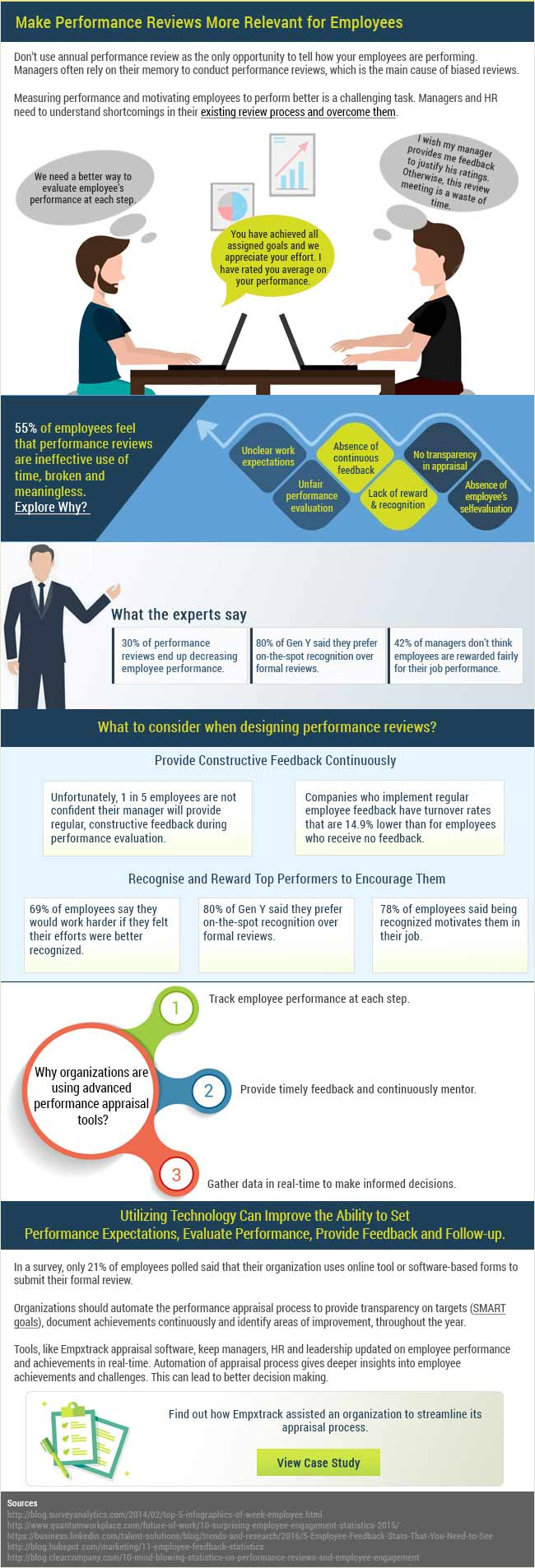 How to Make Performance Reviews More Meaningful? - Empxtrack