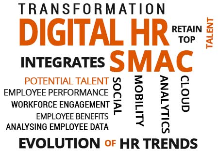 Digital HR SMAC Evolution of HR Trends