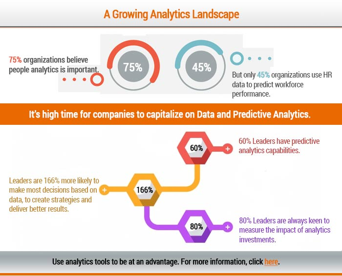 A-Growing-Analytics-Landscape