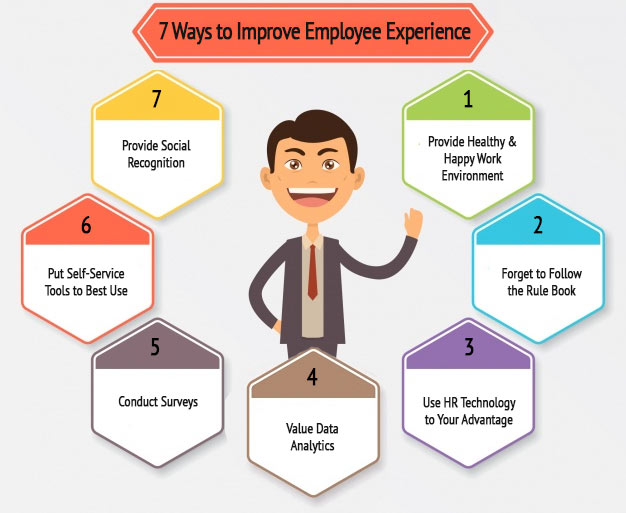 7 Ways To Improving Employee Experience in 2018