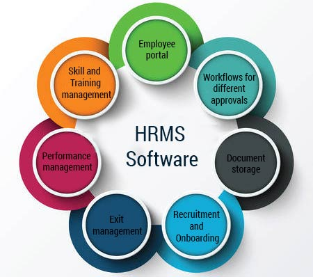hrms-software