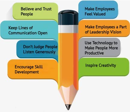 8 Ways For Empowering Employees