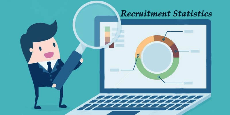 Recruitment Statistics – Challenges, Trends and Insights for Better Hiring