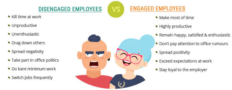 disengaged-and-engaged-employee