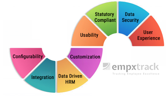 Requirements-and-Expectations-from-an-HR-Software-Vendor