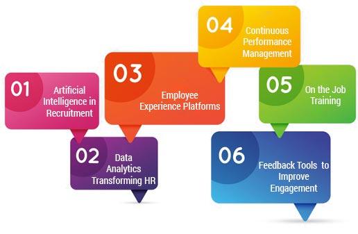 Emerging-HR-trends-2020