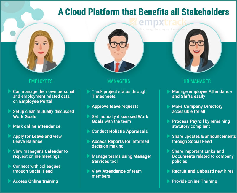 Manage remote teams with HR on cloud during COVID-19