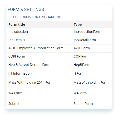 Compliance-Forms
