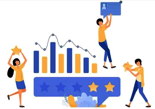 online employee appraisal system